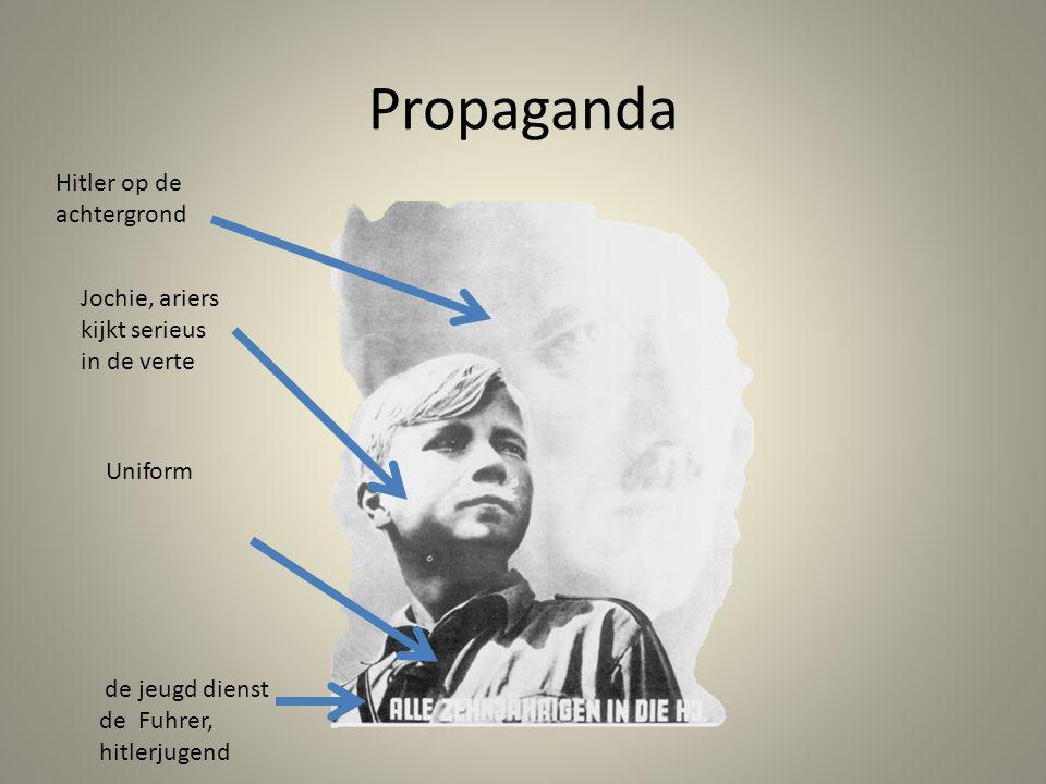 Propaganda Hitler op de achtergrond