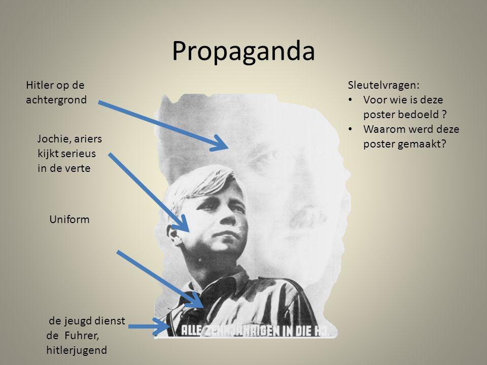 Propaganda Hitler op de achtergrond Sleutelvragen: