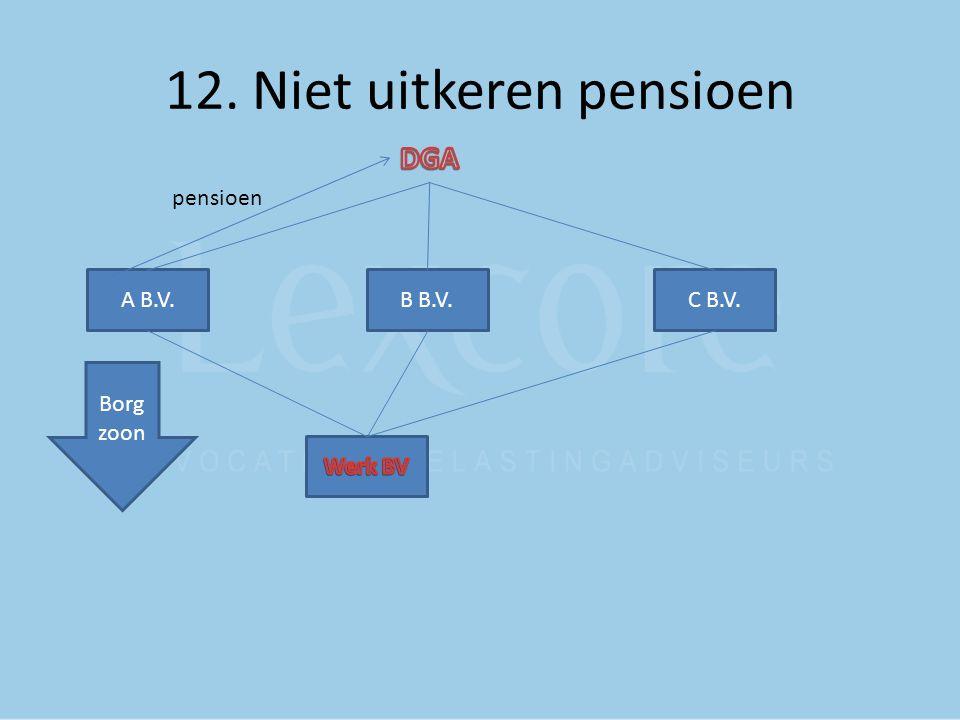 12. Niet uitkeren pensioen