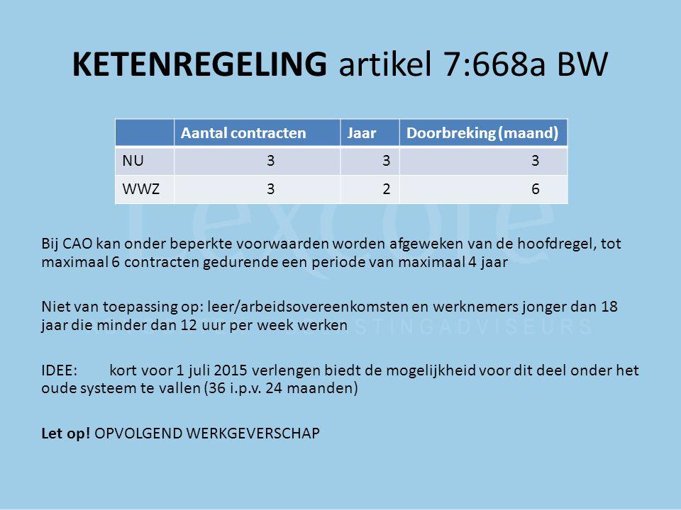 KETENREGELING artikel 7:668a BW
