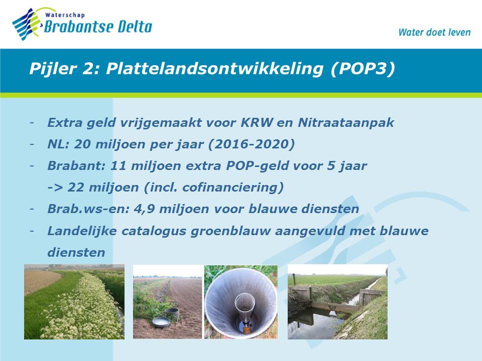Pijler 2: Plattelandsontwikkeling (POP3)