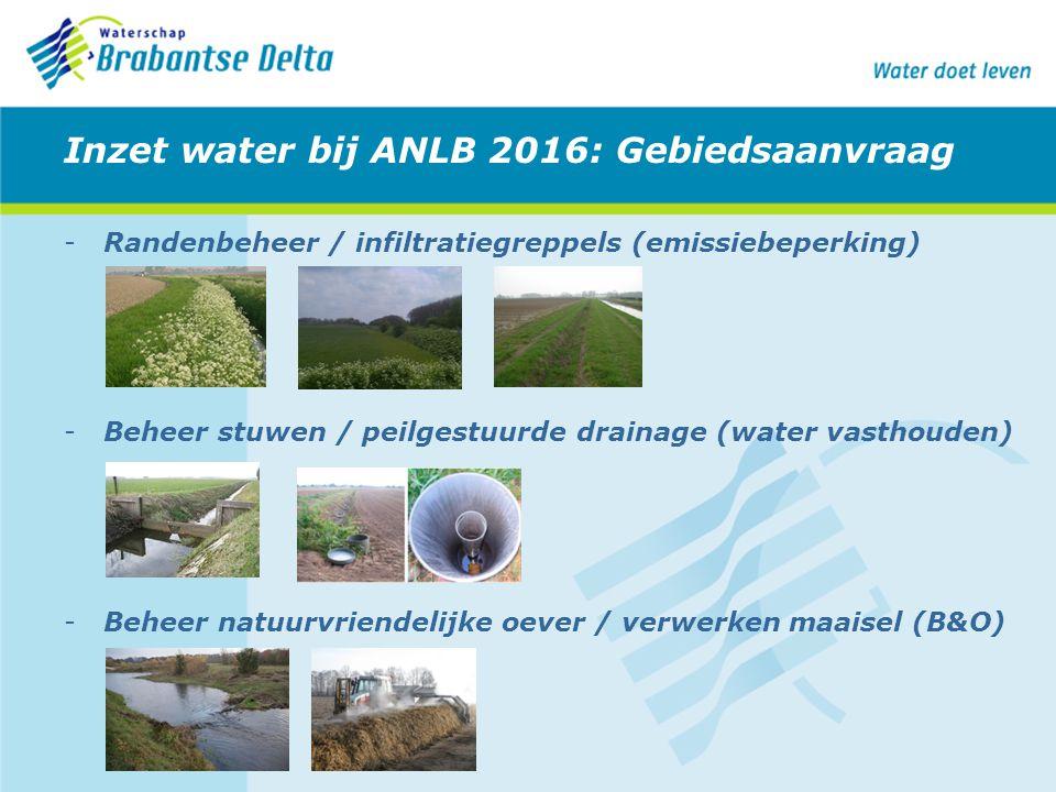 Inzet water bij ANLB 2016: Gebiedsaanvraag