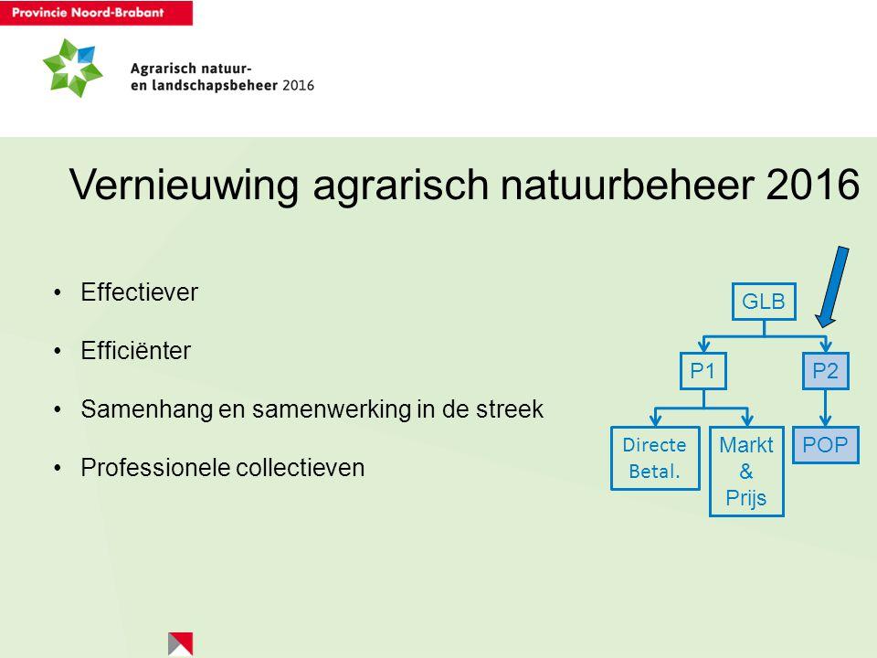 Vernieuwing agrarisch natuurbeheer 2016