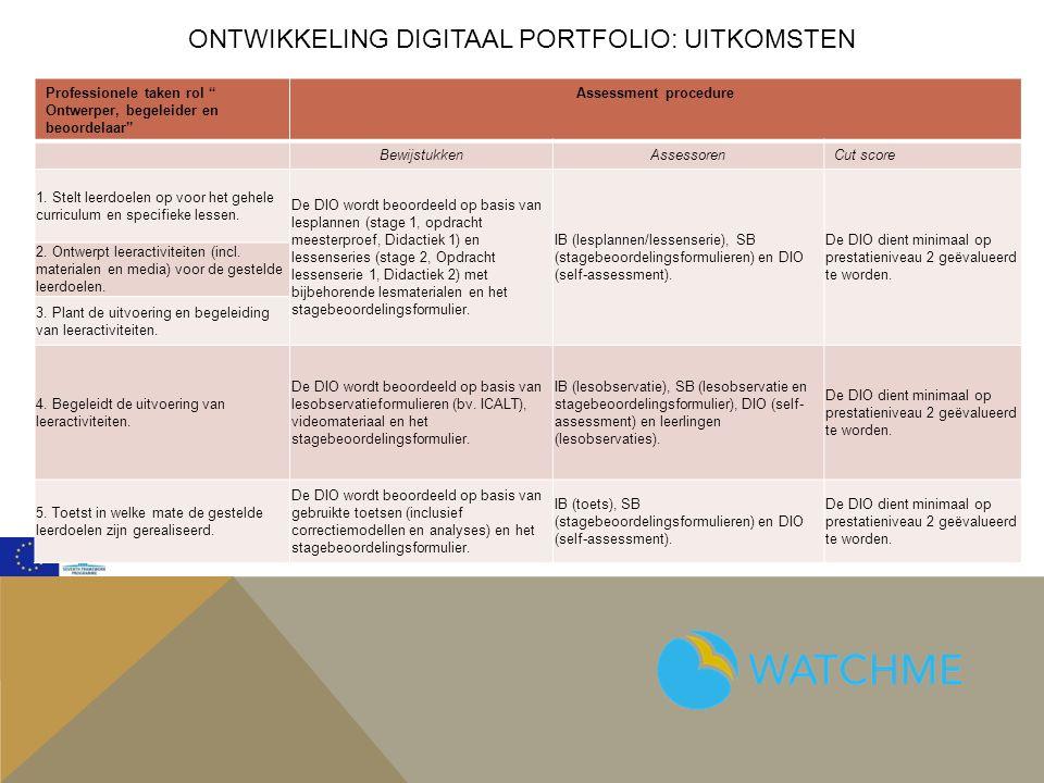 Ontwikkeling digitaal portfolio: Uitkomsten