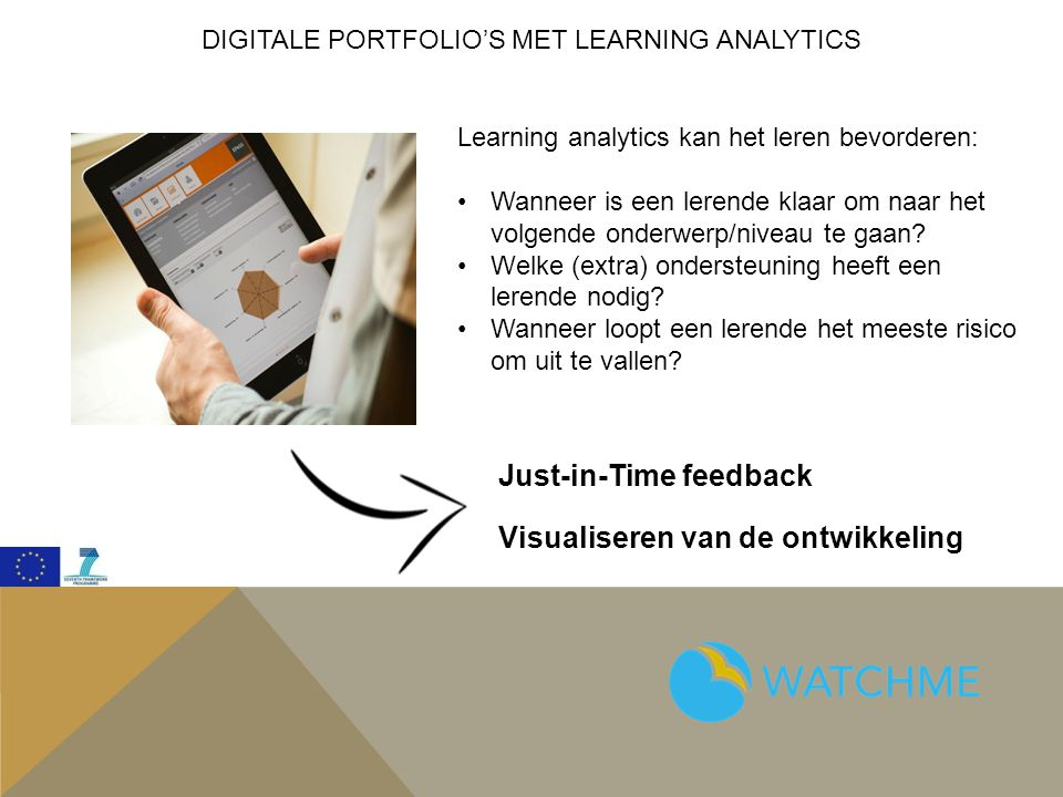 Digitale portfolio's met Learning analytics