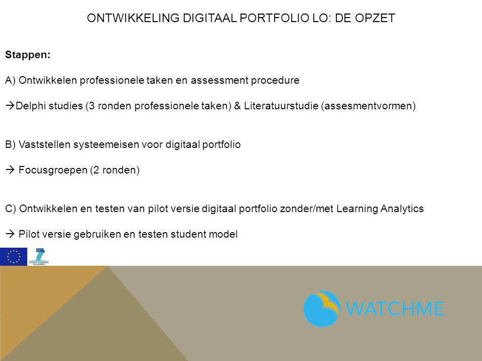 Ontwikkeling digitaal portfoliO LO: De opzet