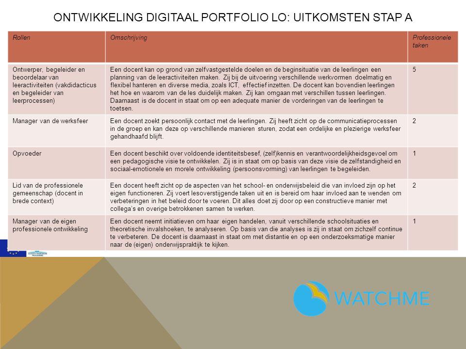 Ontwikkeling digitaal portfolio lo: Uitkomsten Stap a