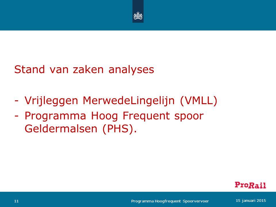 Stand van zaken analyses Vrijleggen MerwedeLingelijn (VMLL)