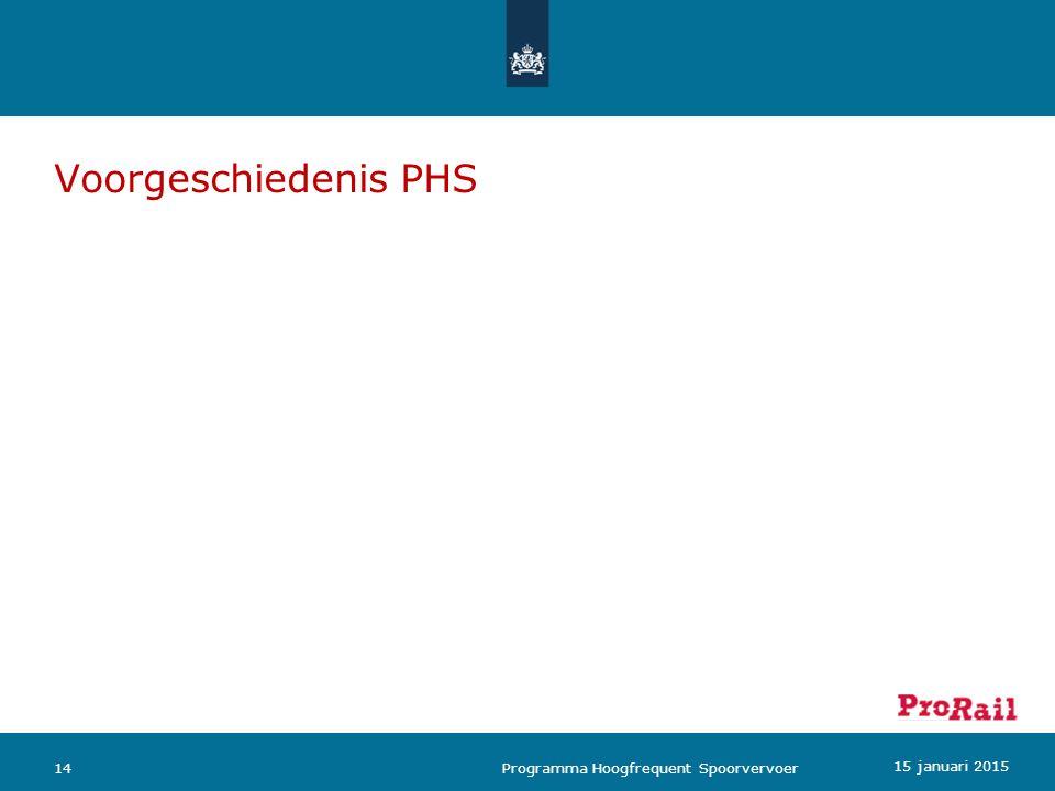 Voorgeschiedenis PHS Programma Hoogfrequent Spoorvervoer