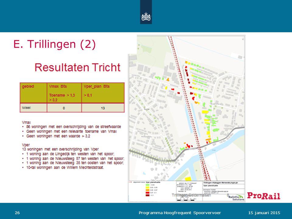 E. Trillingen (2) Programma Hoogfrequent Spoorvervoer 15 januari 2015