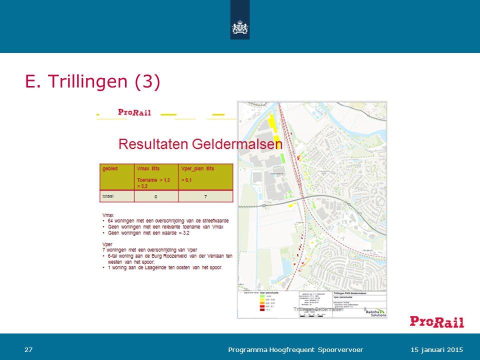 E. Trillingen (3) Programma Hoogfrequent Spoorvervoer 15 januari 2015