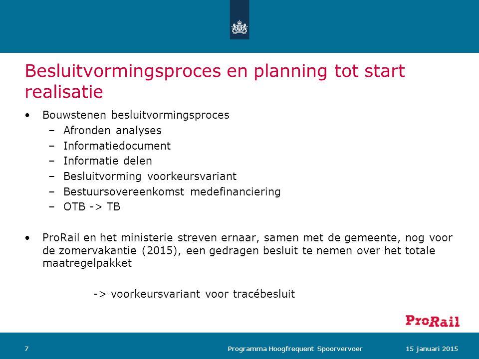 Besluitvormingsproces en planning tot start realisatie