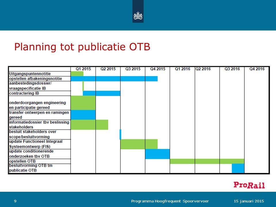 Planning tot publicatie OTB