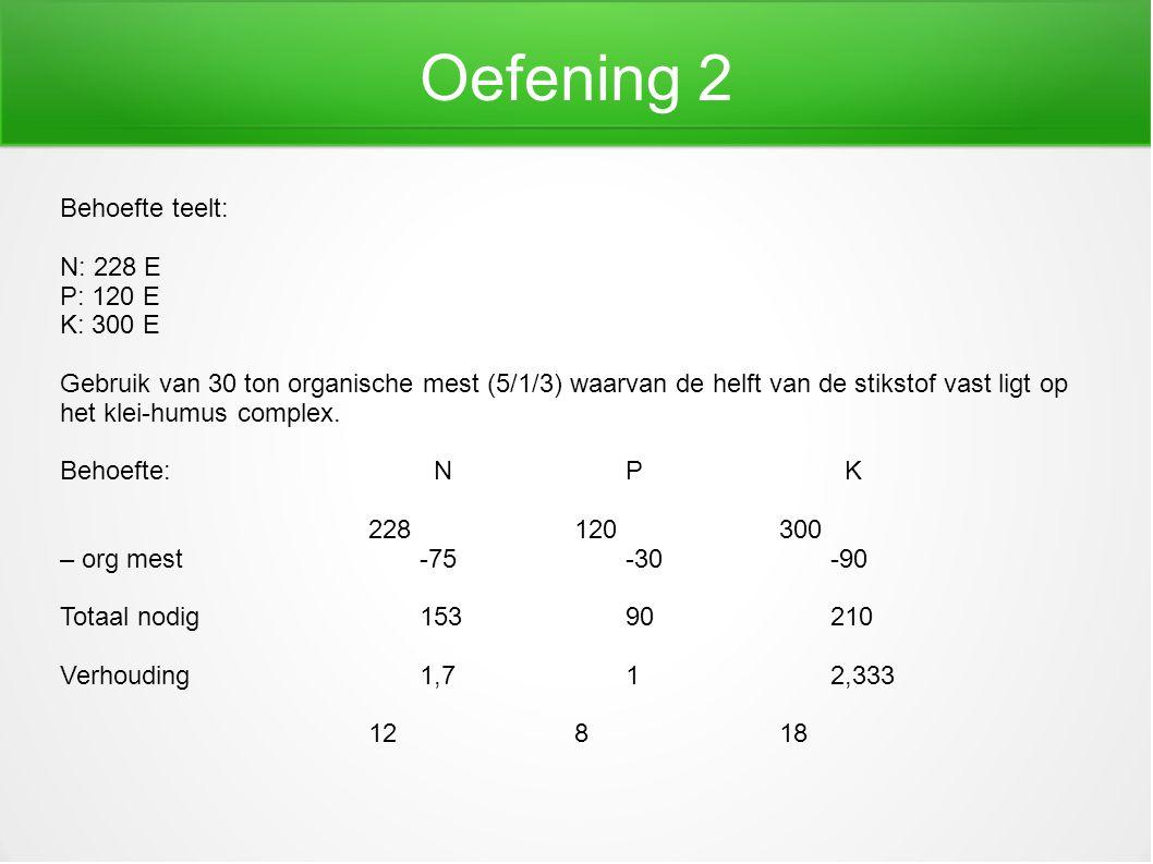 Oefening 2 Behoefte teelt: N: 228 E P: 120 E K: 300 E