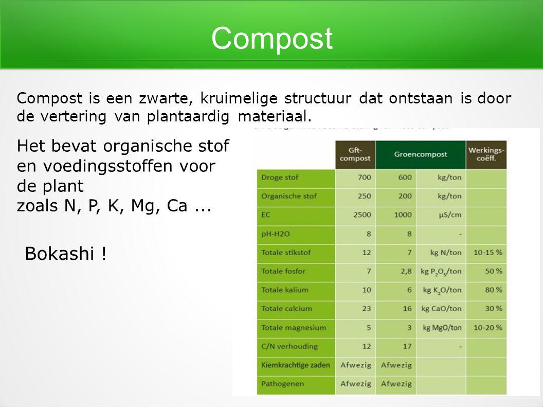 Compost Bokashi ! Het bevat organische stof en voedingsstoffen voor