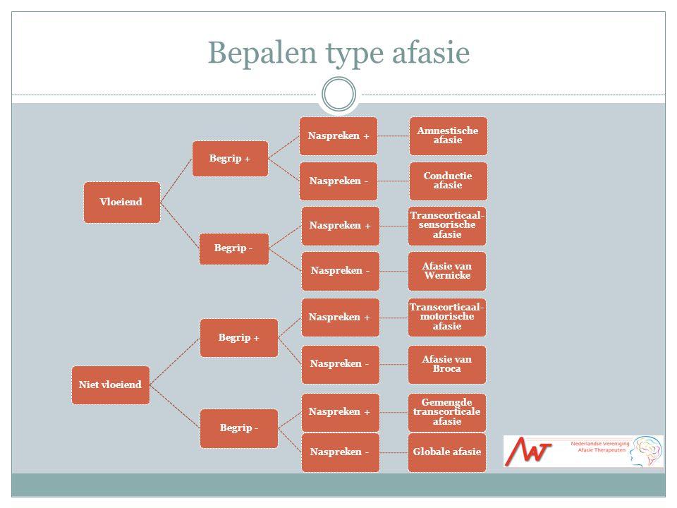 Bepalen type afasie Vloeiend. Begrip + Naspreken + Amnestische afasie. Naspreken - Conductie afasie.