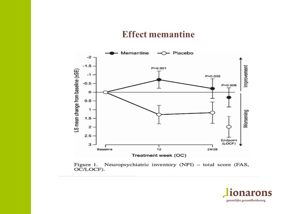 Effect memantine