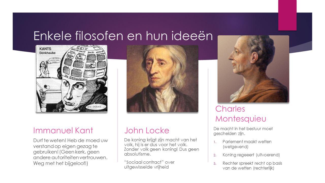 Enkele filosofen en hun ideeën