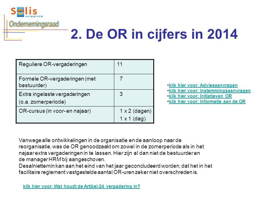 Ondernemingsraad 2. De OR in cijfers in 2014