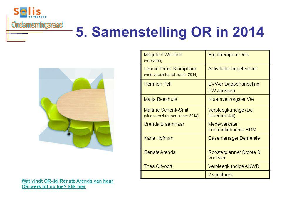 Ondernemingsraad 5. Samenstelling OR in 2014 Marjolein Wentink