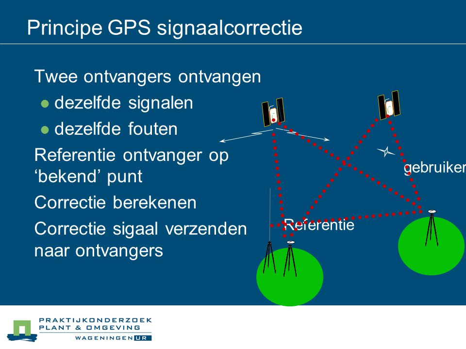 Principe GPS signaalcorrectie