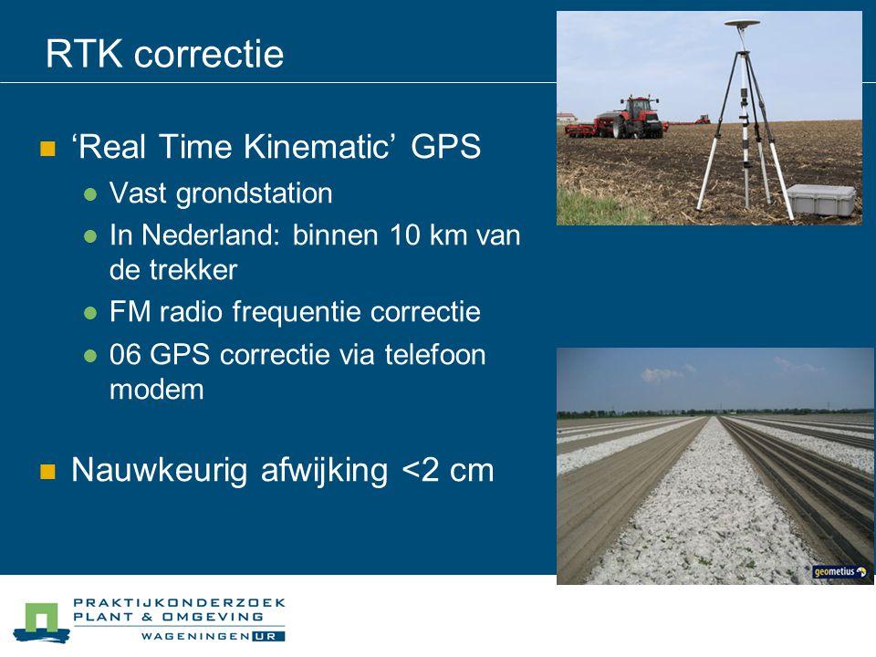 RTK correctie 'Real Time Kinematic' GPS Nauwkeurig afwijking <2 cm