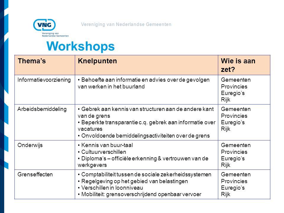 Workshops Thema's Knelpunten Wie is aan zet Informatievoorziening