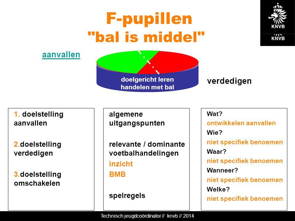 F-pupillen bal is middel