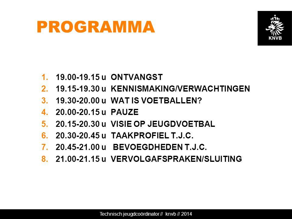 Technisch jeugdcoördinator // knvb // 2014