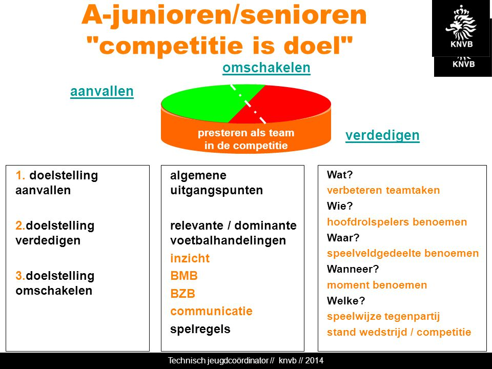 A-junioren/senioren competitie is doel