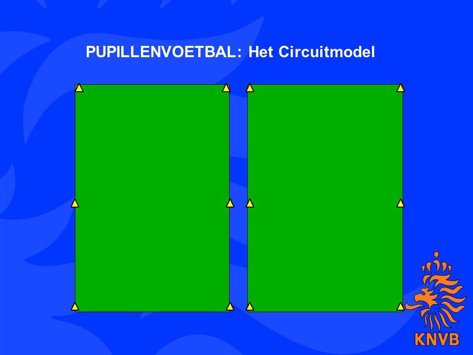 PUPILLENVOETBAL: Het Circuitmodel