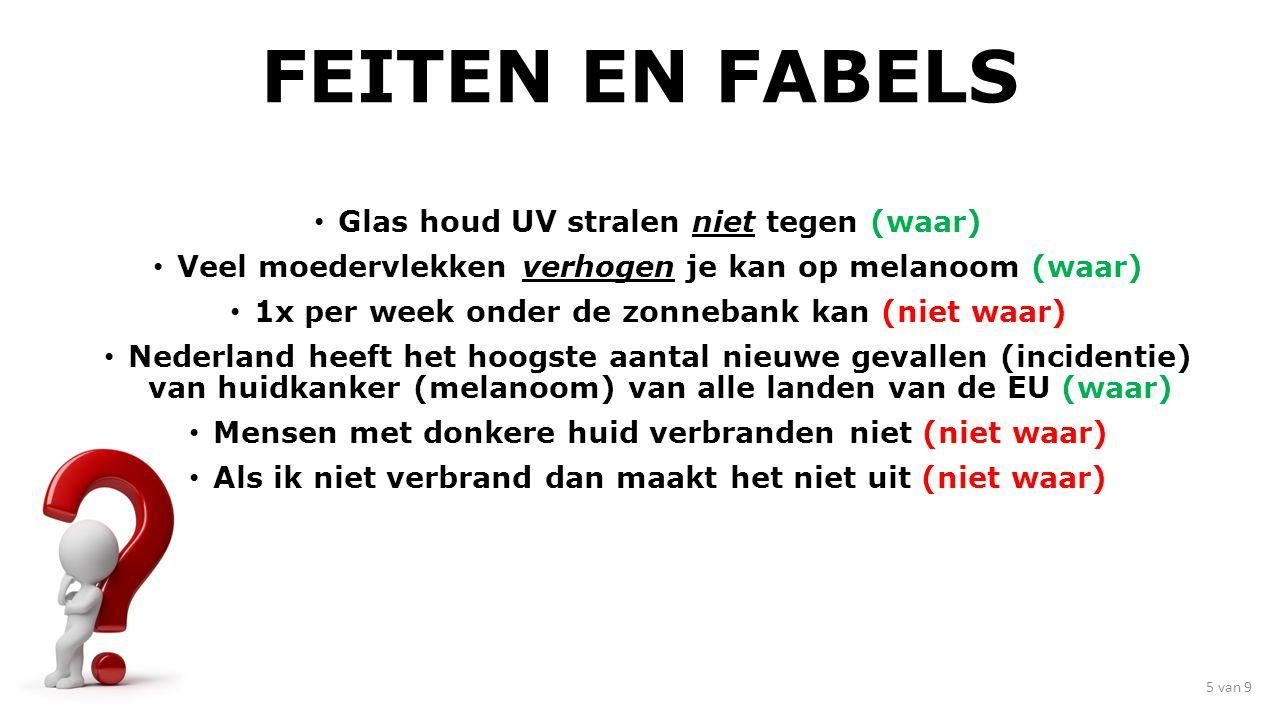 FEITEN EN FABELS Glas houd UV stralen niet tegen (waar)