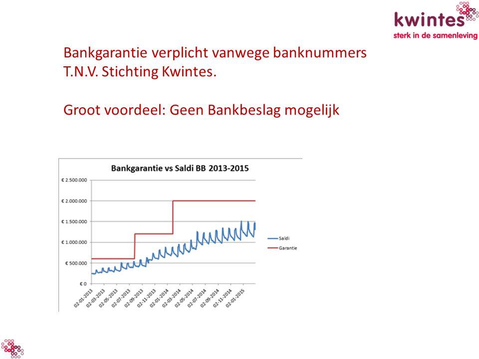 Bankgarantie verplicht vanwege banknummers T.N.V. Stichting Kwintes.