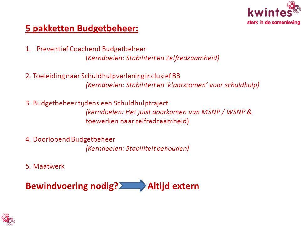 5 pakketten Budgetbeheer: