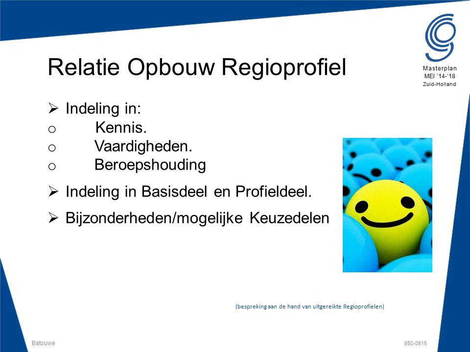 Relatie Opbouw Regioprofiel