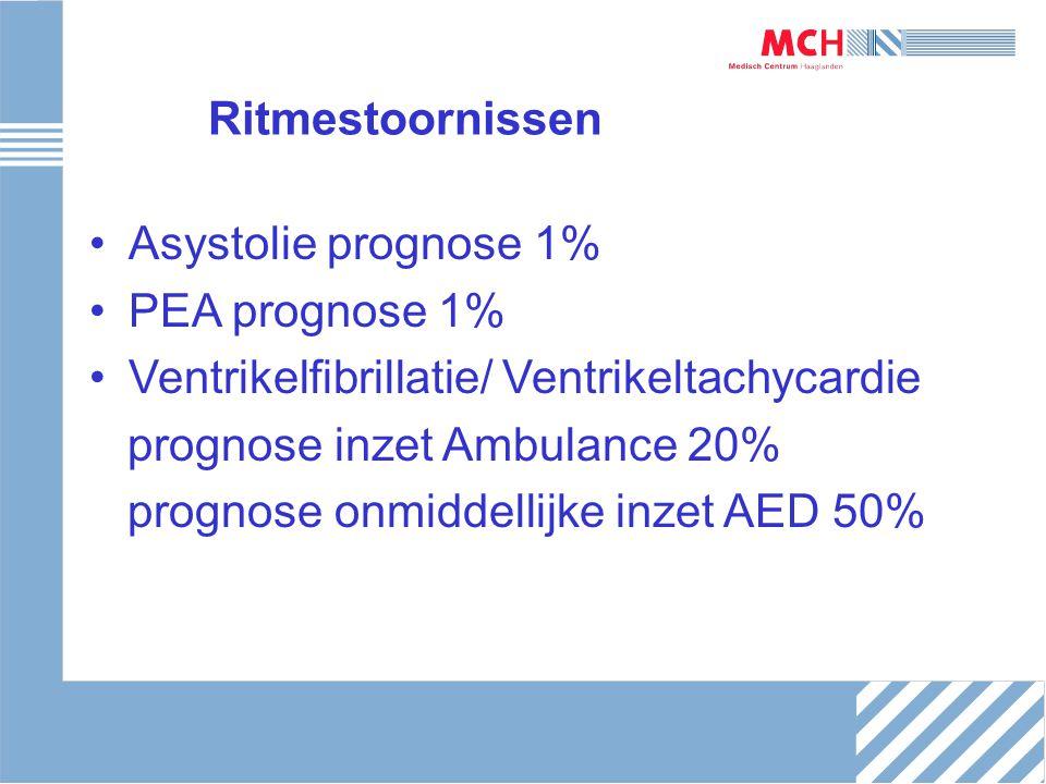 Ritmestoornissen Asystolie prognose 1% PEA prognose 1% Ventrikelfibrillatie/ Ventrikeltachycardie.