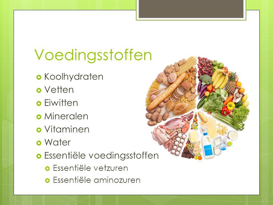 Voedingsstoffen Koolhydraten Vetten Eiwitten Mineralen Vitaminen Water