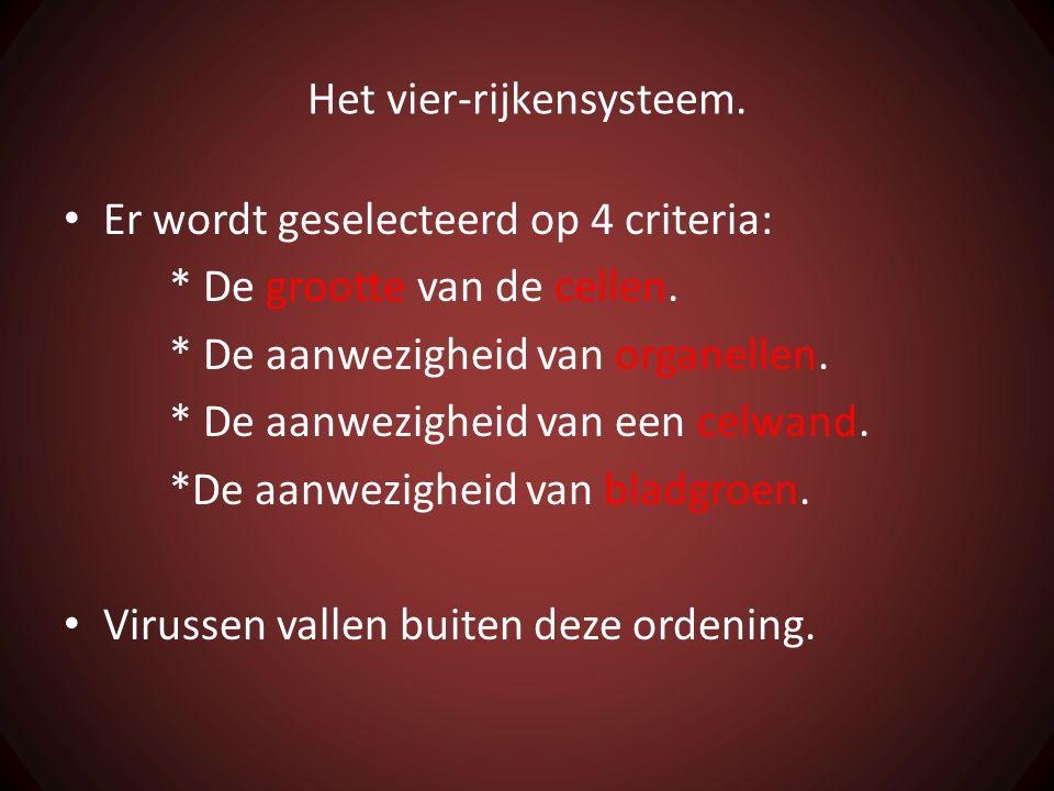 Het vier-rijkensysteem.