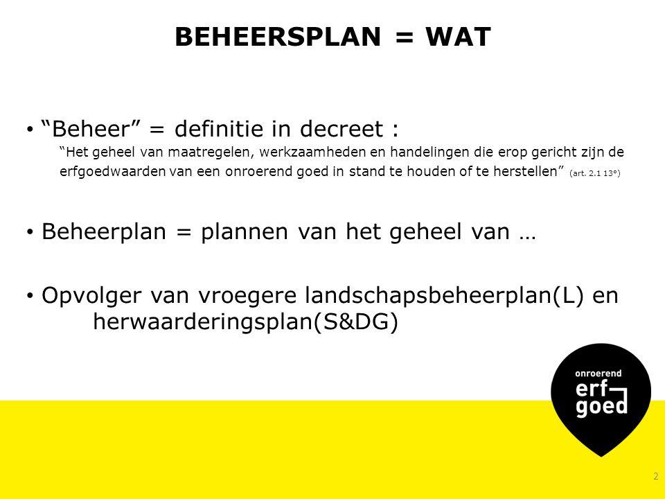 BEHEERSPLAN = WAT Beheer = definitie in decreet :