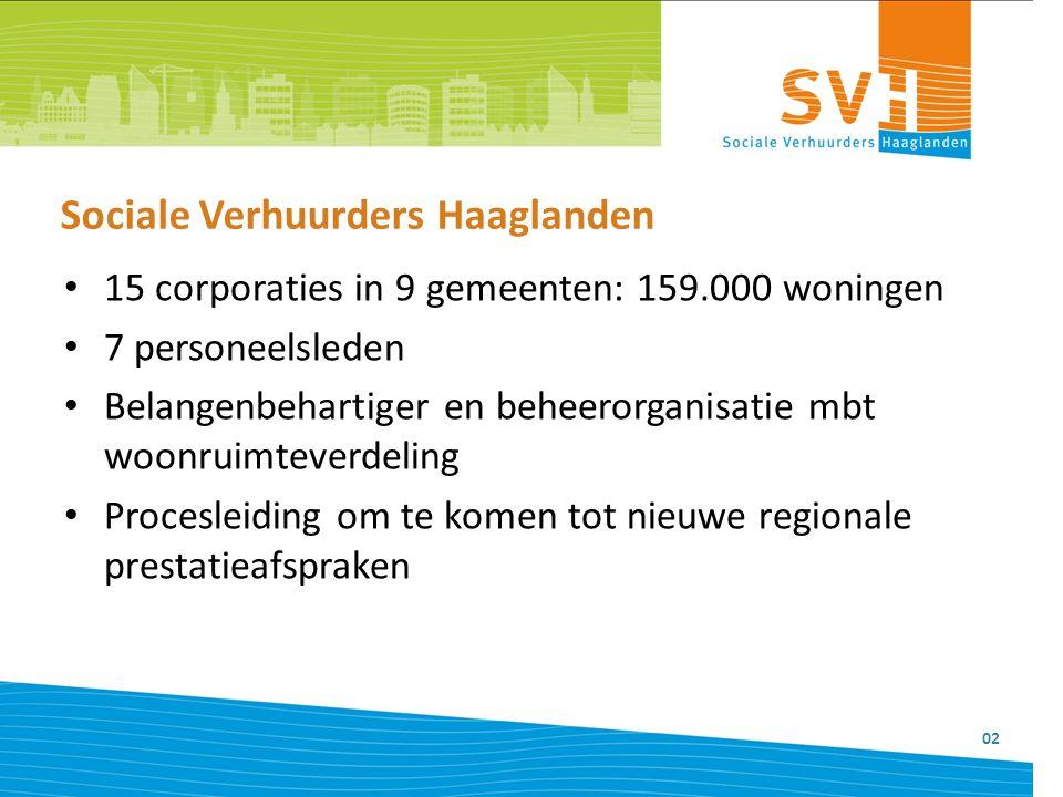Sociale Verhuurders Haaglanden