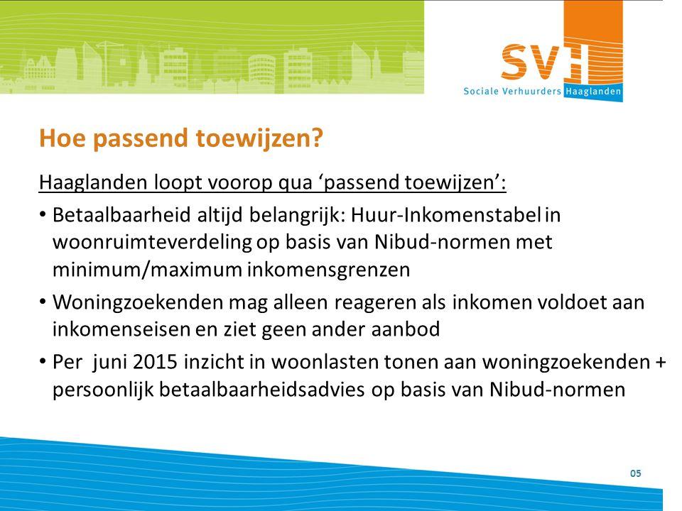 Hoe passend toewijzen Haaglanden loopt voorop qua 'passend toewijzen':