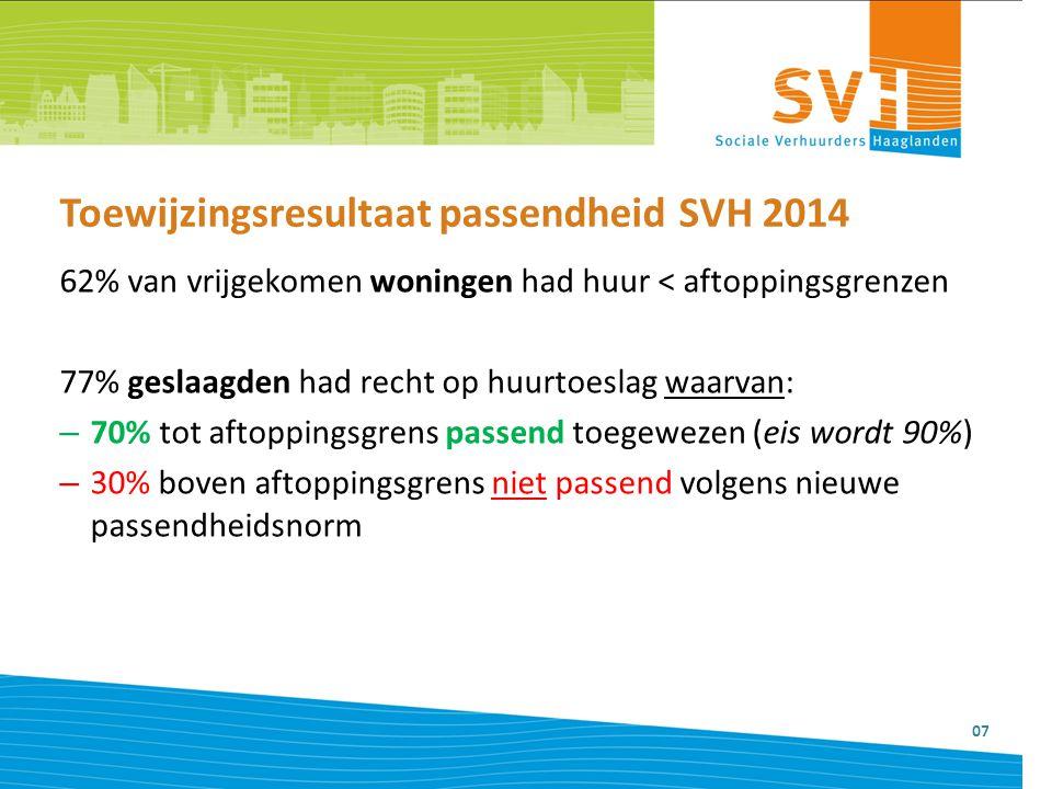 Toewijzingsresultaat passendheid SVH 2014