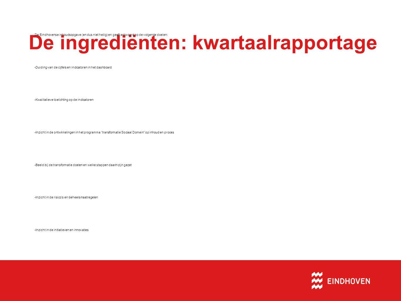 De ingrediënten: kwartaalrapportage
