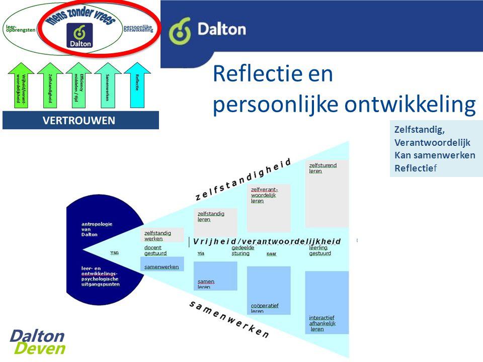 Reflectie en persoonlijke ontwikkeling