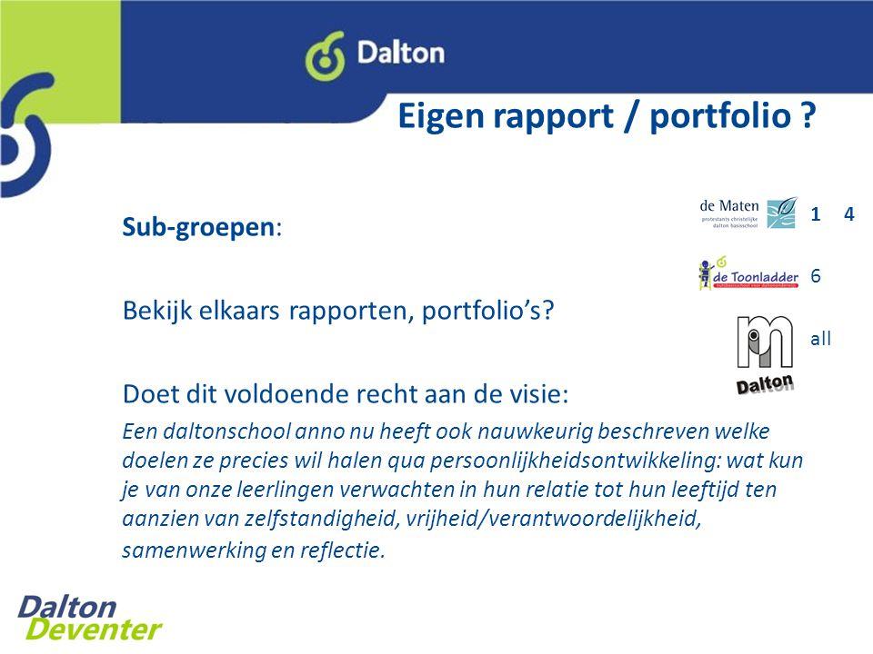 Eigen rapport / portfolio