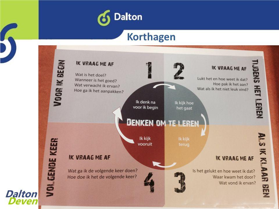 Korthagen