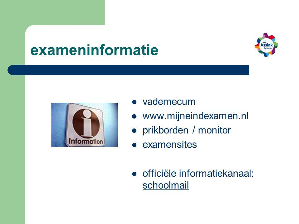exameninformatie vademecum www.mijneindexamen.nl prikborden / monitor