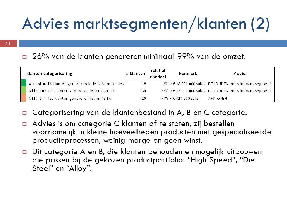 Advies marktsegmenten/klanten (2)