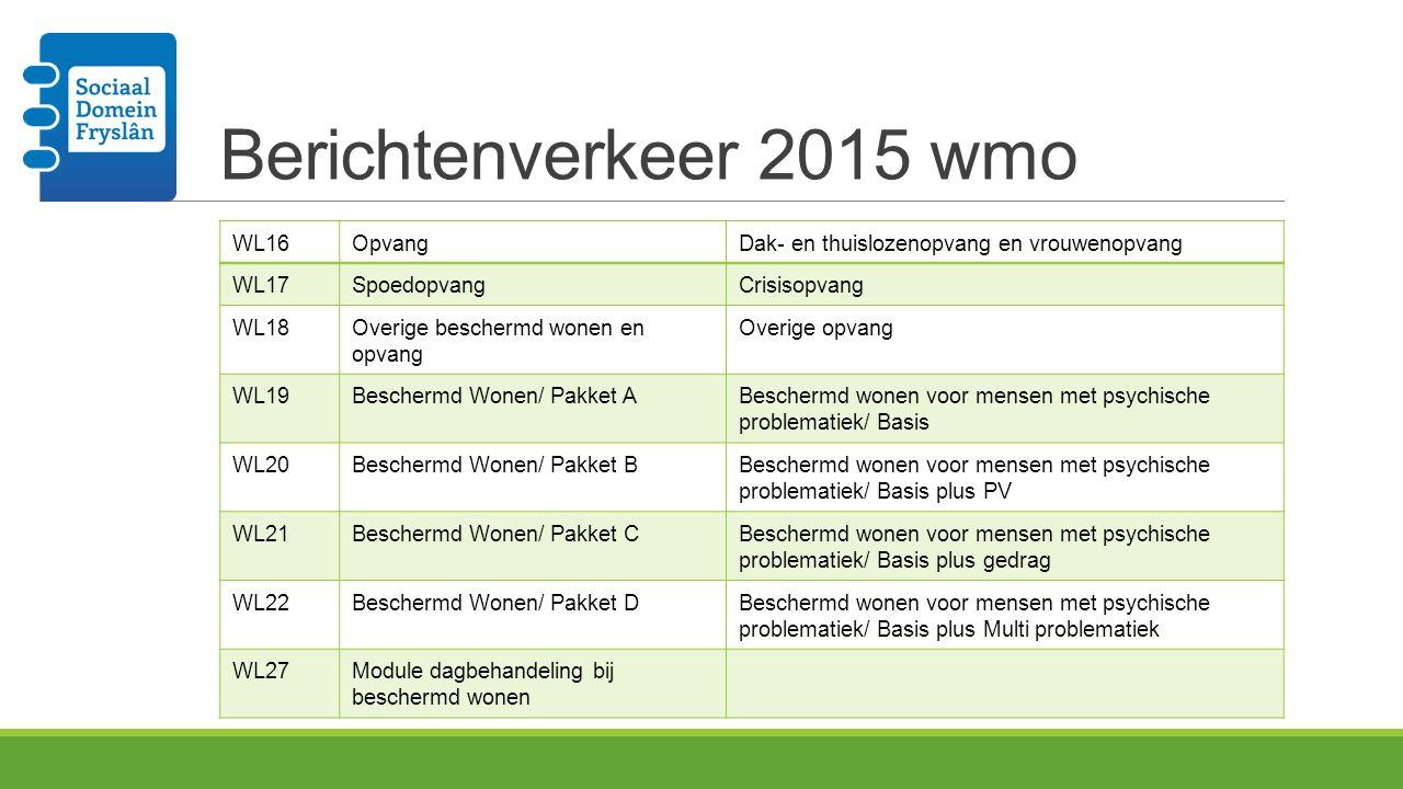 Berichtenverkeer 2015 wmo WL16 Opvang