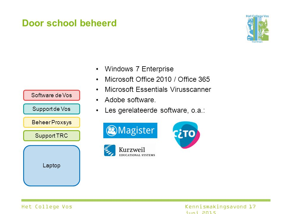 Door school beheerd Windows 7 Enterprise
